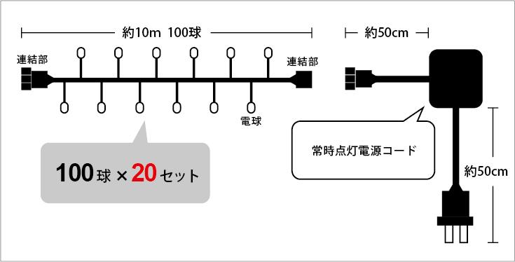 イルミネーションストリングライトHV 100球設計図