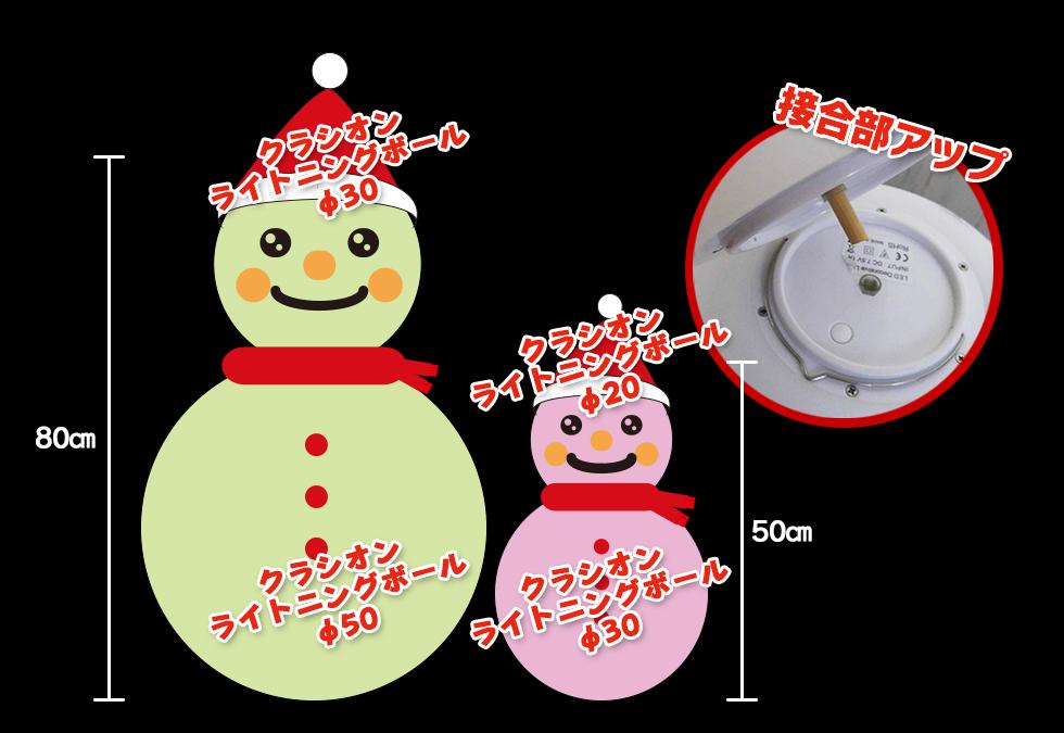 クリスマス仕様サイズ