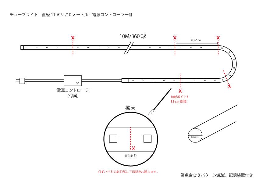 イルミネーションナチューブライト 直径11ミリ/10メートル 設計図
