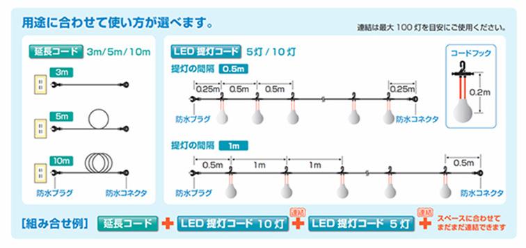 LED提灯ライト